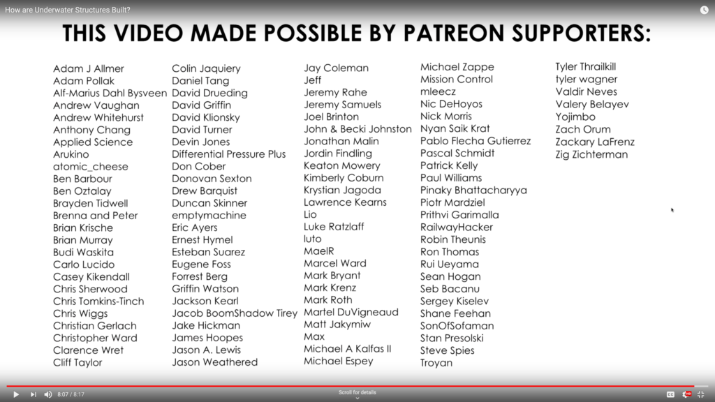 YouTube Patreon supporters